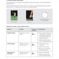 ST Teachers' Manual