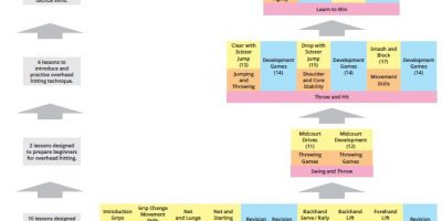 Programme Structure_2021